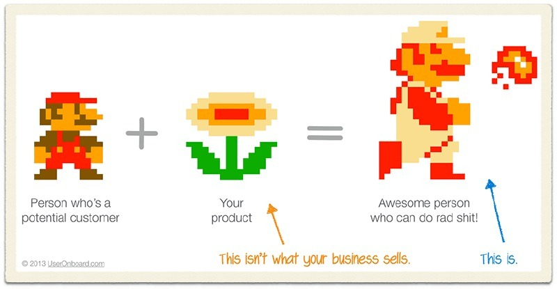 most companies think that you are selling the flower, but you are selling Super Mario