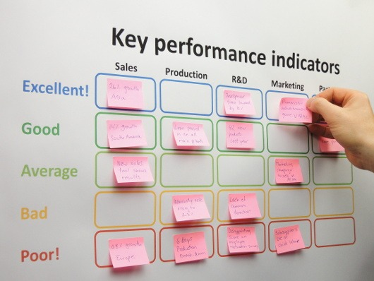 3 Key Performance Indicators Successful Sales Organizations Track To Drive Results